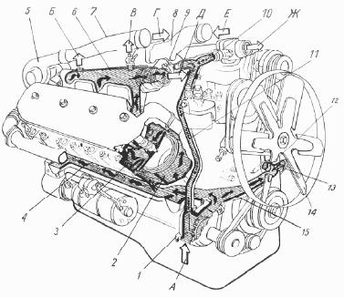 и смазка дизеля ЯМЗ-238