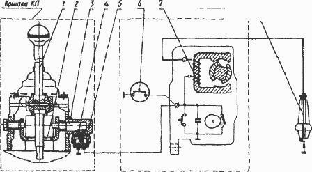 Коробка передач МТЗ 80: устройство, возможные неисправности